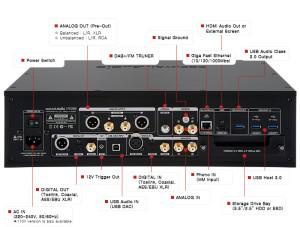 Cocktail Audio X45 PRO 1