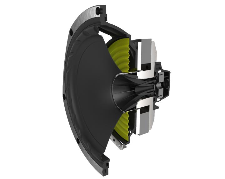 Fyna Audio F500 przetwornik