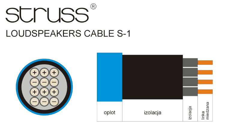 Struss kable 11